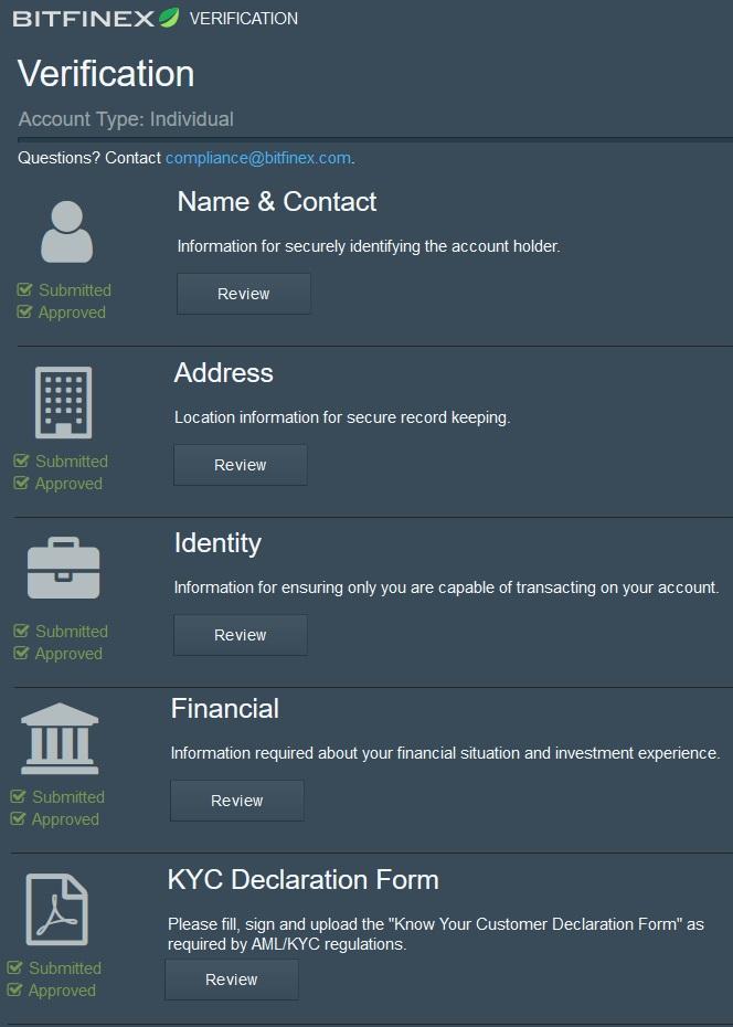 bitfinex verification